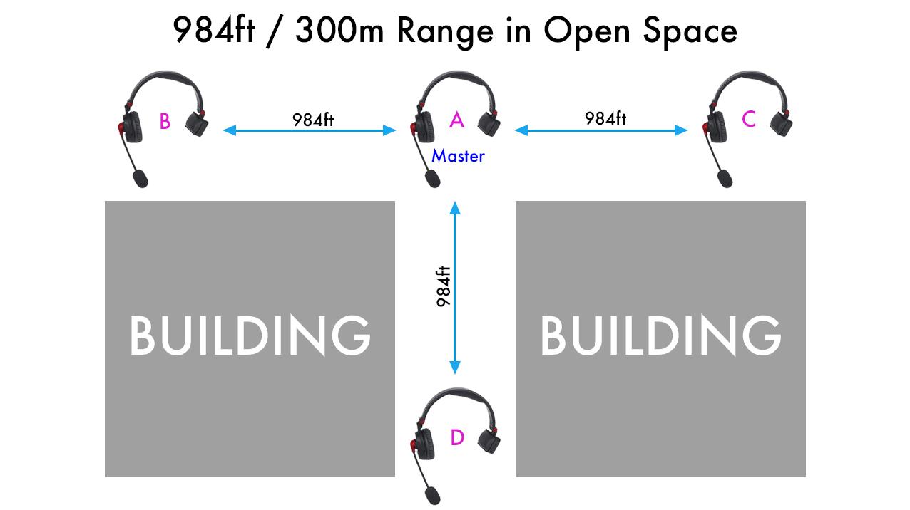 03e248e6e11 CAME-TV WAERO Duplex Digital Wireless Foldable Headset with Hardcase ...